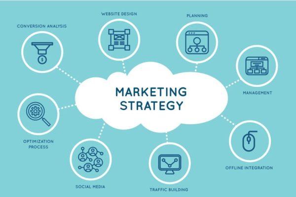 Some Effective Digital Marketing Strategies